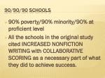 90 90 90 schools