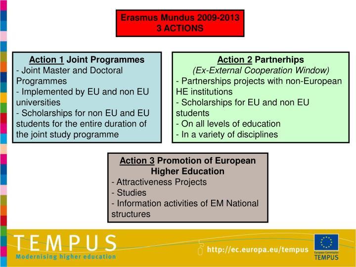 Erasmus Mundus 2009-2013
