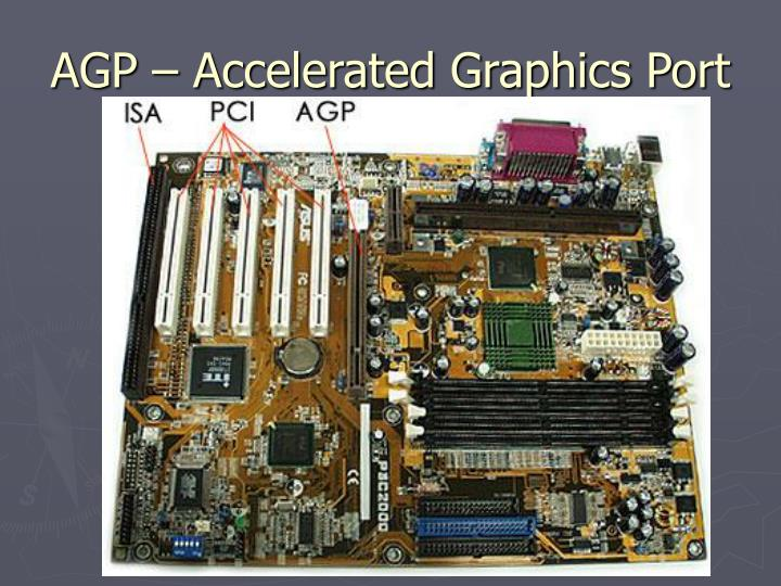 AGP – Accelerated Graphics Port