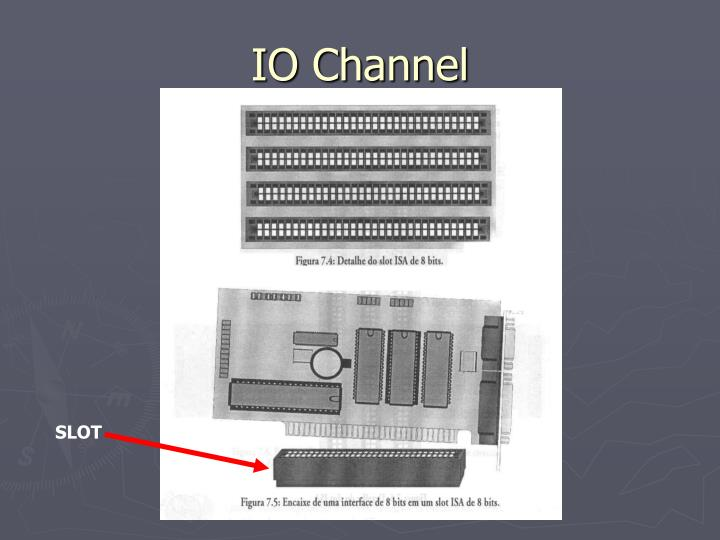 IO Channel