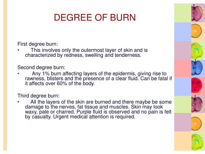 DEGREE OF BURN