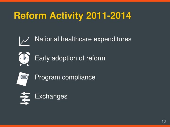 Reform Activity