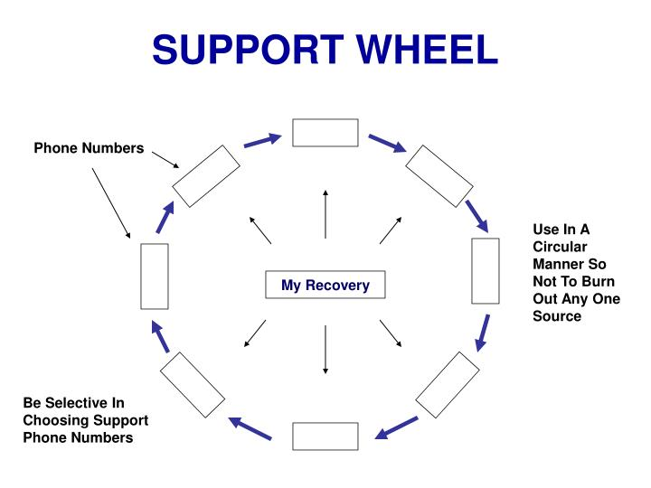 SUPPORT WHEEL