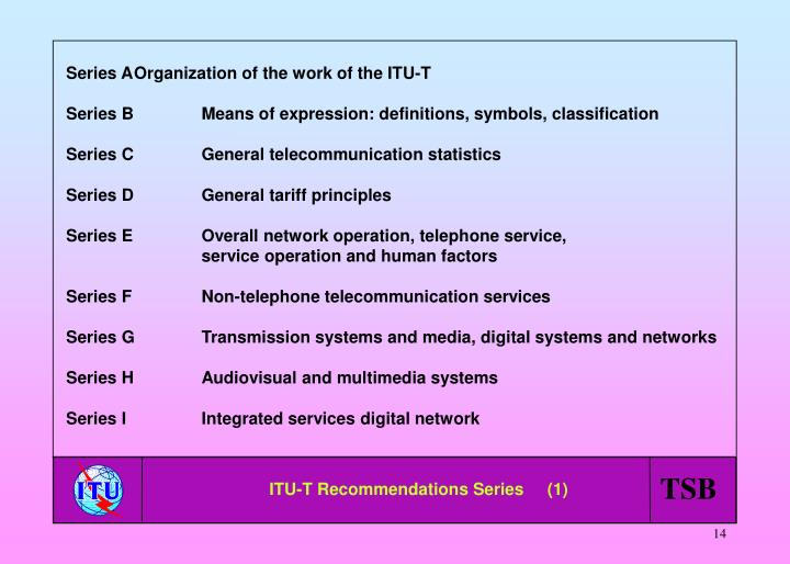 Series AOrganization of the work of the ITU-T