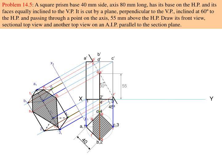 Problem 14.5