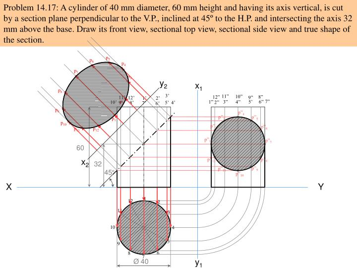 Problem 14.17: A cylinder of 40 mm diameter, 60 mm height and having its axis vertical, is cut by a section plane perpendicular to the V.P., inclined at 45