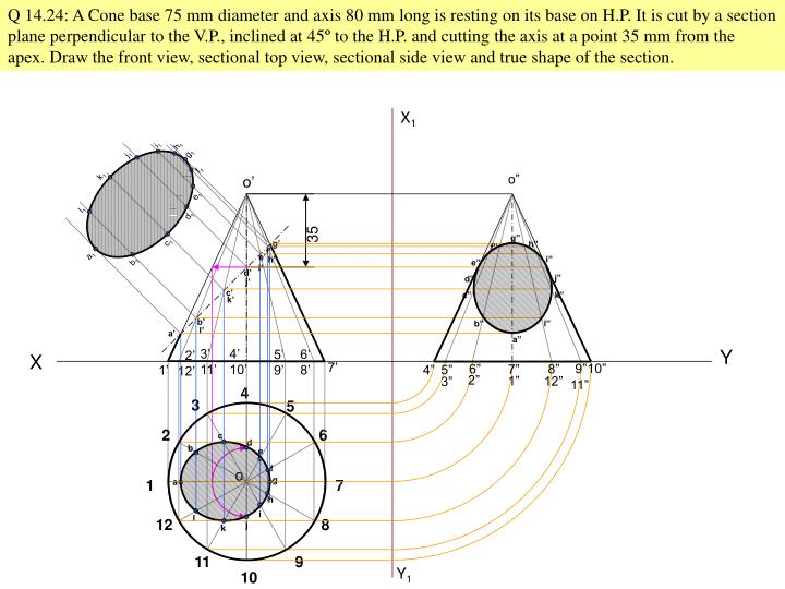 Q 14.24: A Cone base 75 mm diameter and axis 80 mm long is resting on its base on H.P. It is cut by a section plane perpendicular to the V.P., inclined at 45