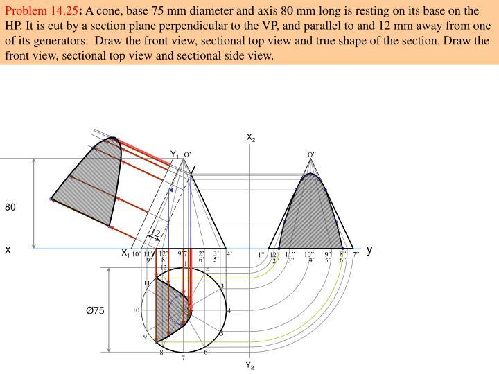 Problem 14.25