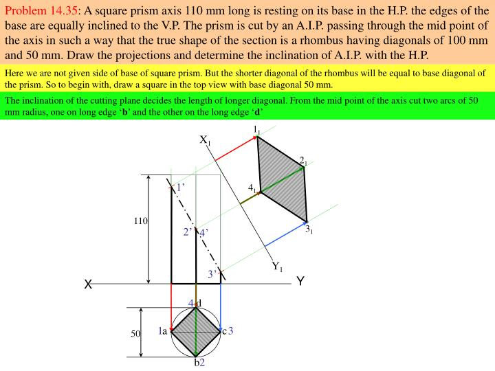 Problem 14.35