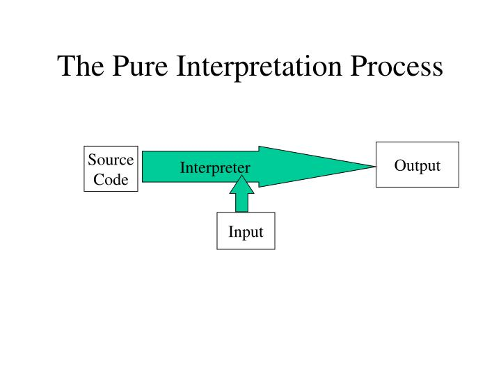 The Pure Interpretation Process