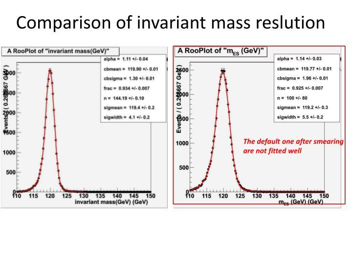 Comparison of invariant mass