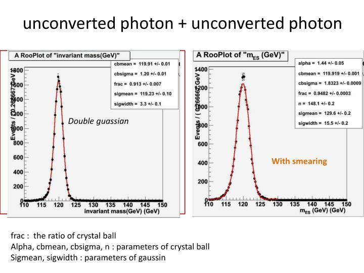 unconverted photon + unconverted photon