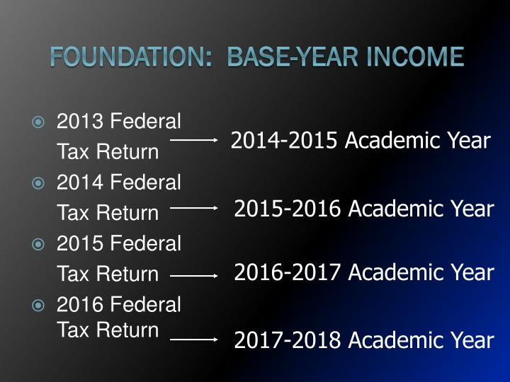Foundation:  Base-Year Income