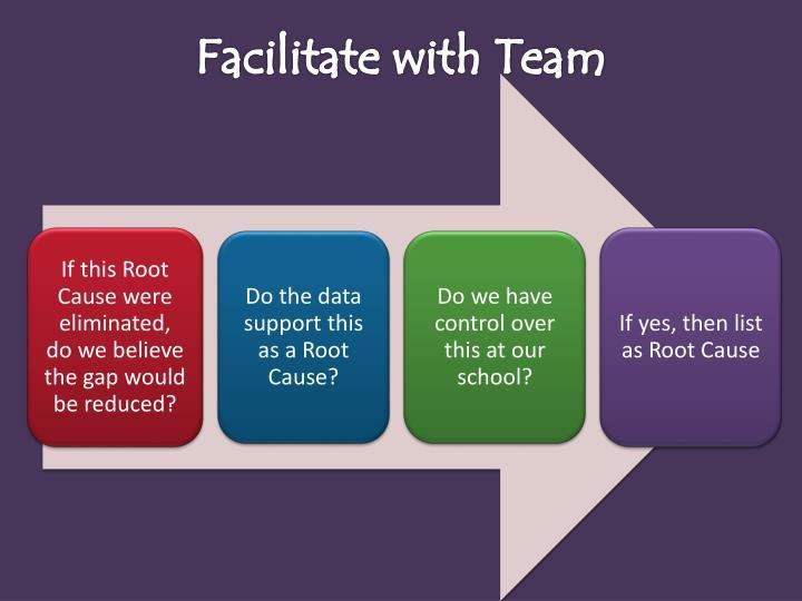 Facilitate with Team