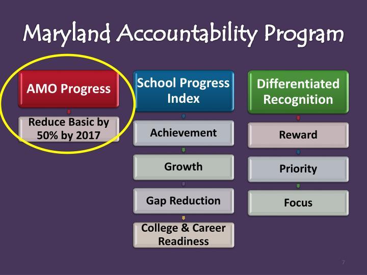 Maryland Accountability Program