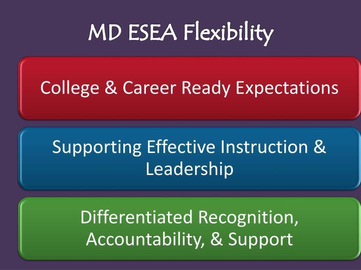 MD ESEA Flexibility