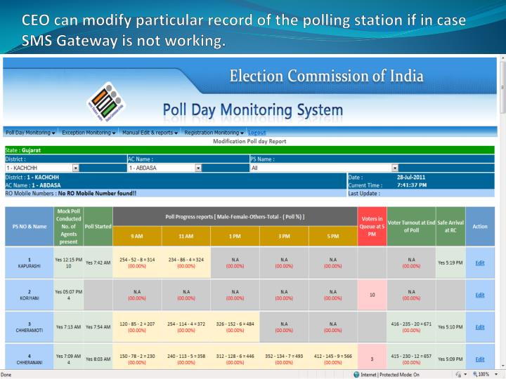 CEO can modify particular record of the polling station if in case