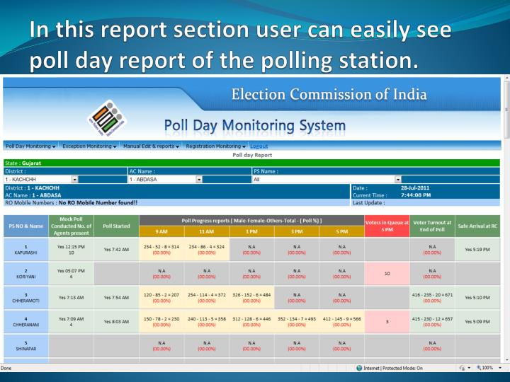 In this report section user can easily see poll day report of the polling station.