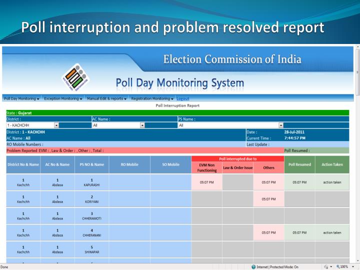 Poll interruption and problem resolved report