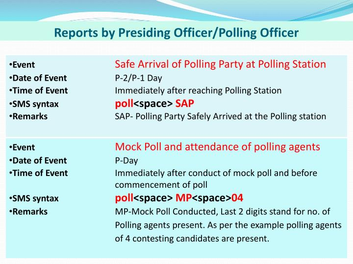 Reports by Presiding Officer/Polling Officer