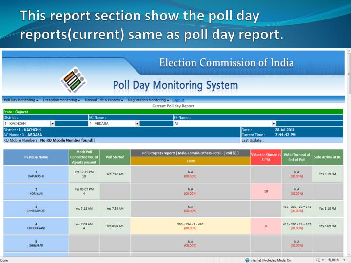 This report section show the poll day reports(current) same as poll day report.