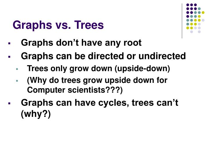 Graphs vs. Trees