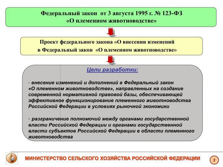 Федеральный закон  от 3 августа 1995 г. № 123-ФЗ