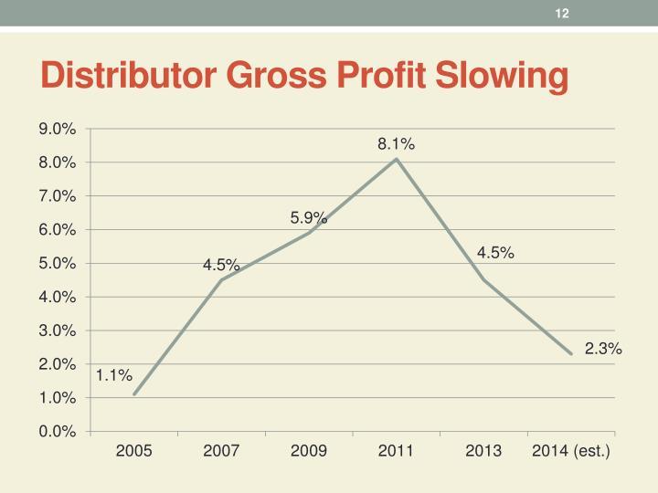Distributor Gross Profit Slowing