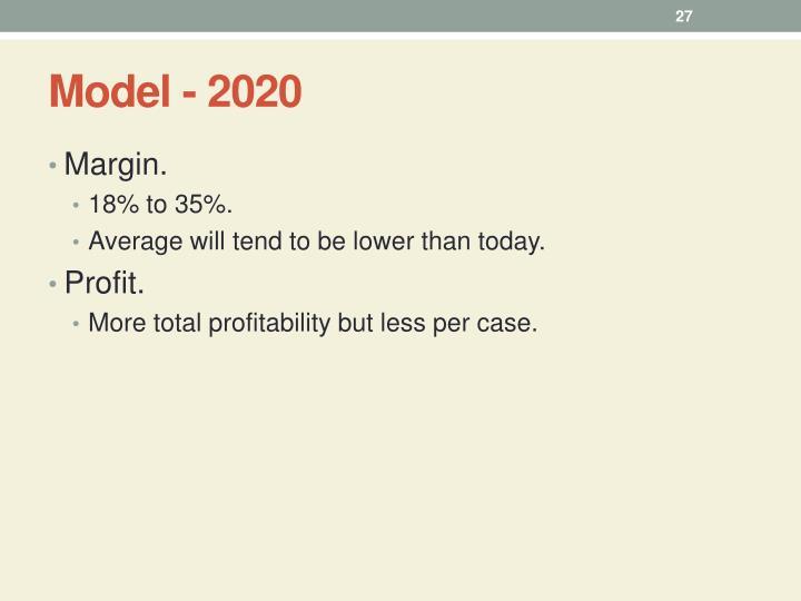 Model - 2020