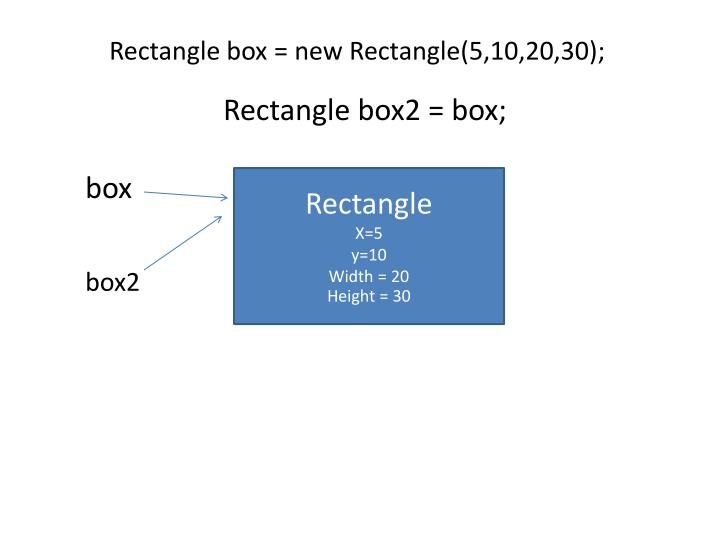 Rectangle box = new Rectangle(5,10,20,30);