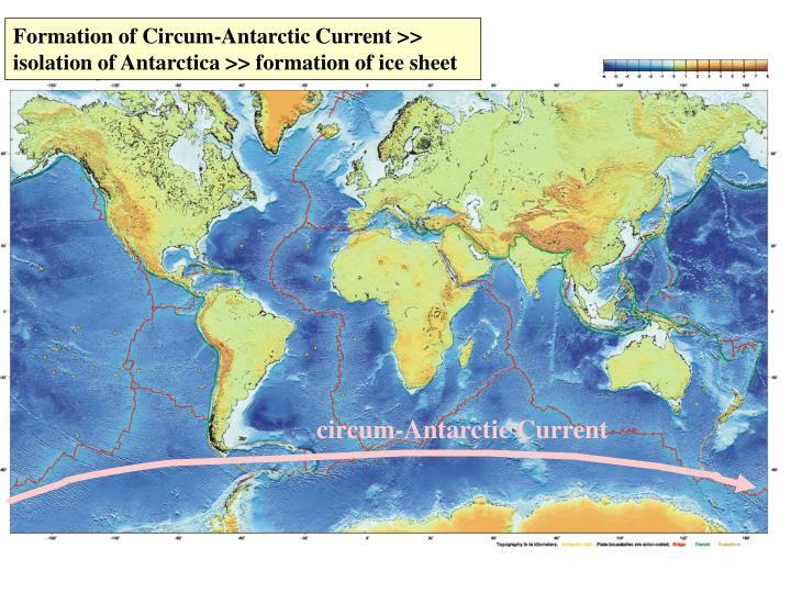 Formation of Circum-Antarctic Current >> isolation of Antarctica >> formation of ice sheet