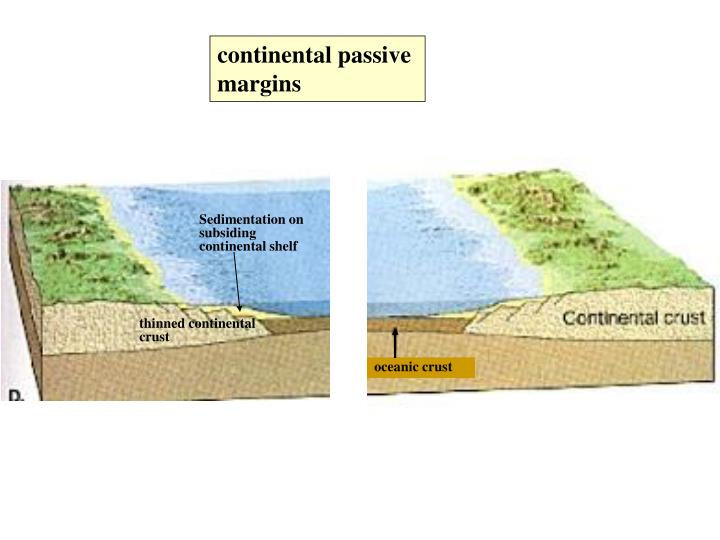 continental passive margins
