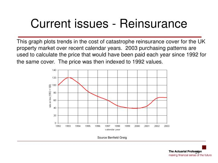 This graph plots trends in the cost of catastrophe reinsurance cover for the UK property market over recent calendar years.  2003 purchasing patterns are used to calculate the price that would have been paid each year since 1992 for the same cover.  The price was then indexed to 1992 values.