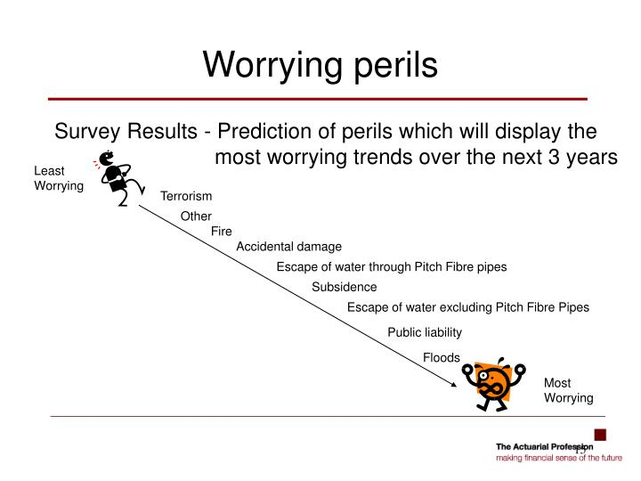Worrying perils