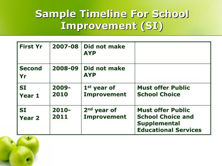 Sample Timeline For School Improvement (SI)