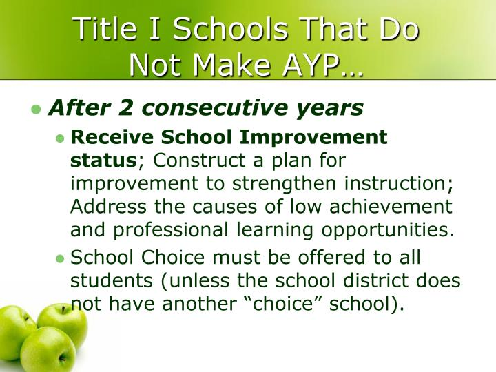 Title I Schools That Do Not Make AYP…