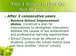 title i schools that do not make ayp