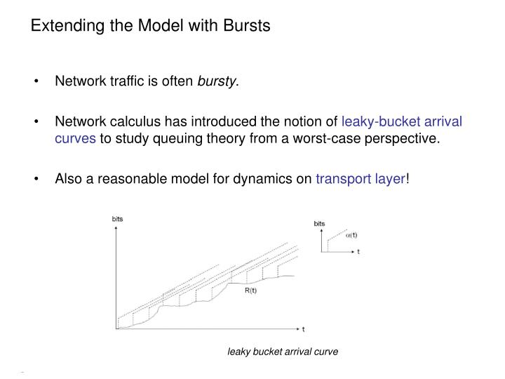Extending the Model with Bursts