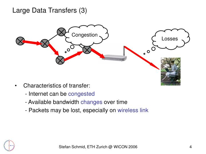 Large Data Transfers (3)