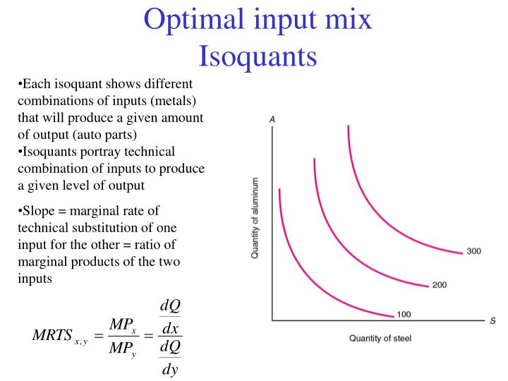Optimal input mix