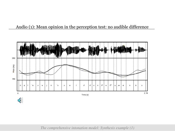 Audio (1): Mean opinion in the perception test: no audible difference