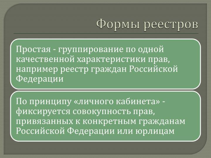 Формы реестров