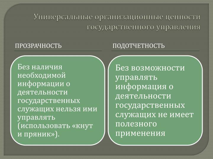 Универсальные организационные ценности государственного управления
