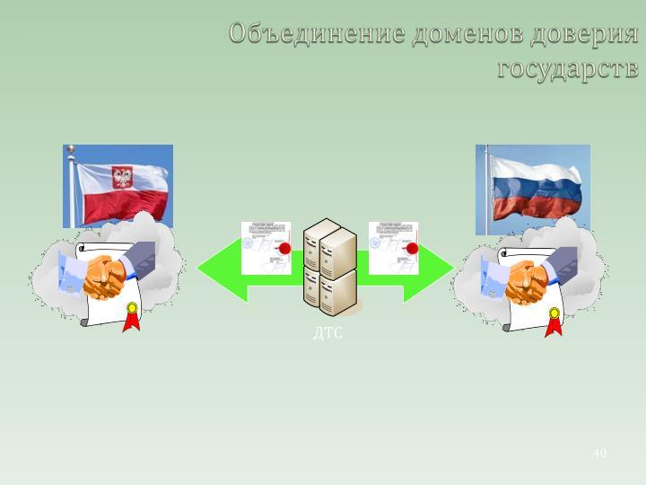 Объединение доменов доверия государств