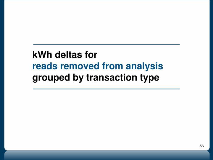 kWh deltas