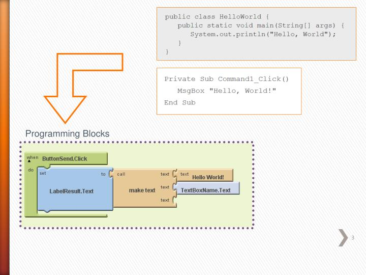 Programming Blocks