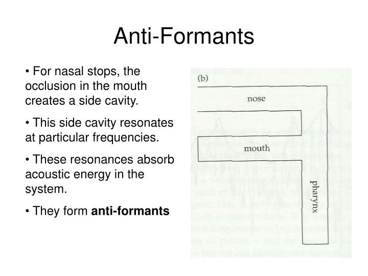 Anti-Formants