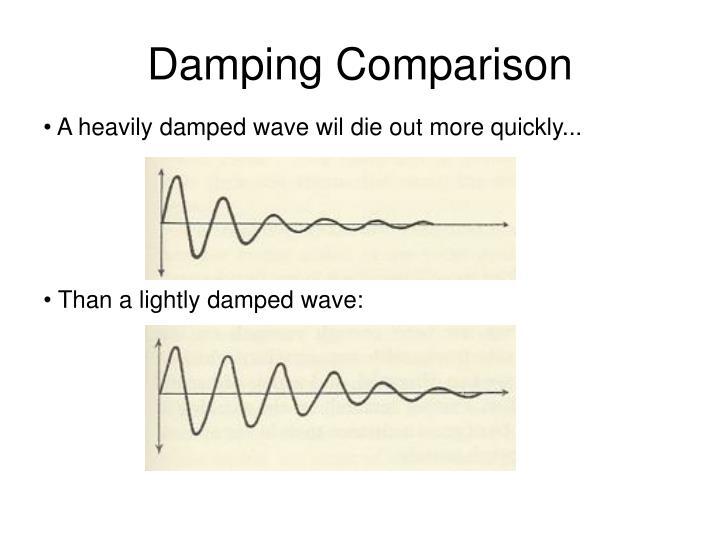 Damping Comparison