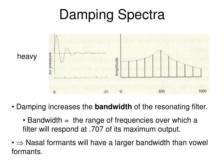 Damping Spectra