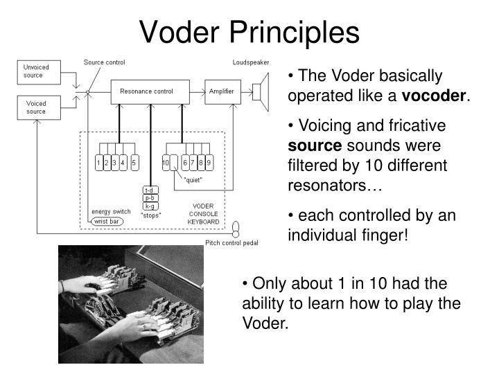 Voder Principles